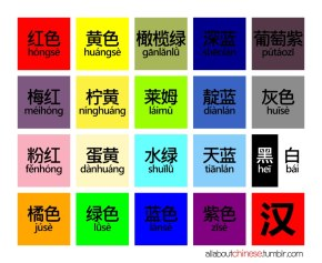 Significado das cores naChina.