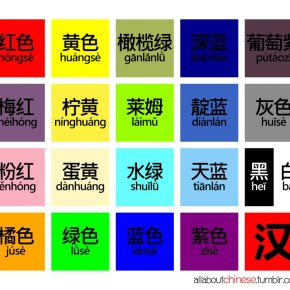 Significado das cores na China.