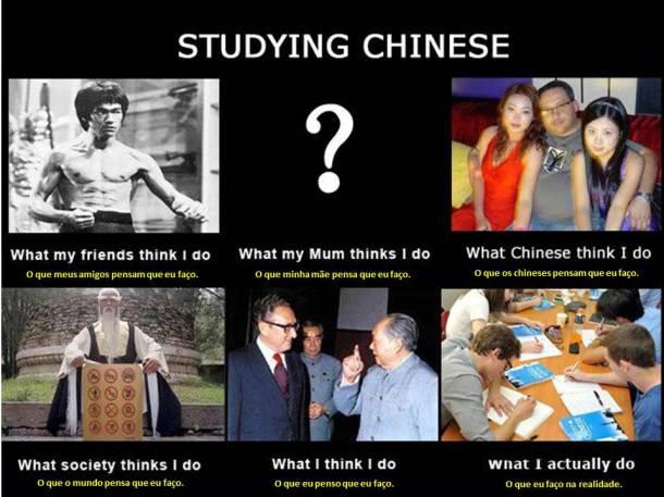 china what I do