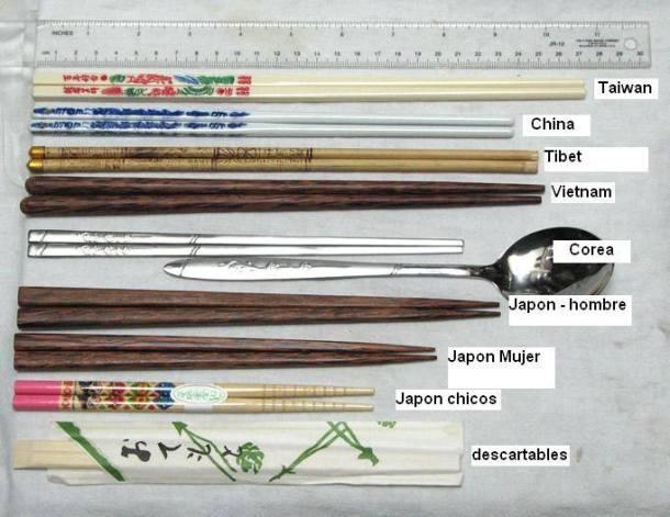 Diferentes tipos de Kuàizi na Ásia.
