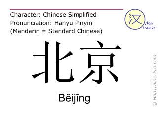 beijing_beijing-chinese-character