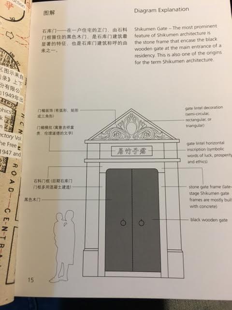 """Reprodução de uma página do livro """"Shanghai Shikumen""""."""
