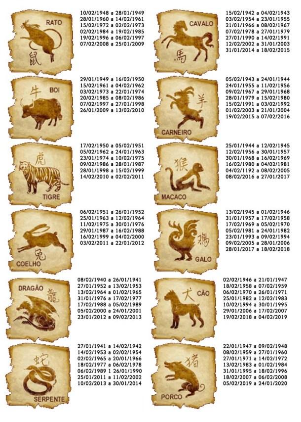 Astrologia-Chinesa