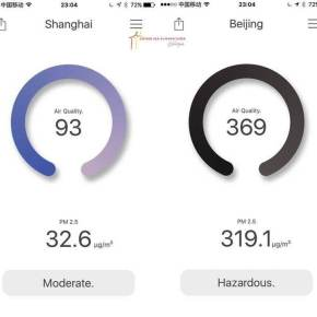 Convivendo com a poluição naChina