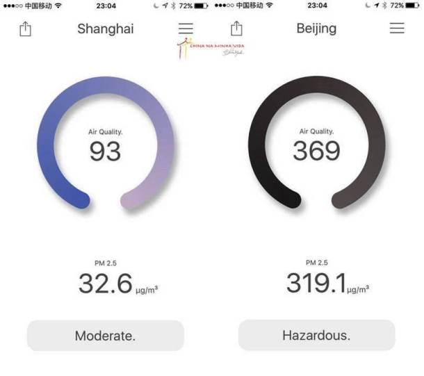Qualidade do ar em Shanghai e Beijing ontem a noite.