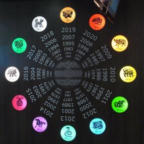 Astrologia Chinesa e seus signos em2016.