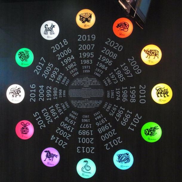 zodiac-signs-250718_1920