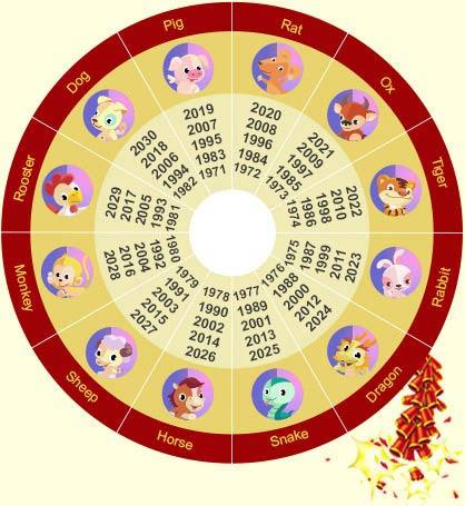 new-year-zodiac